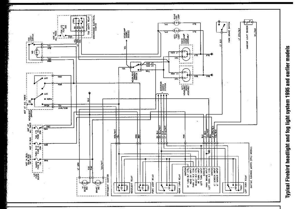 wiring diagram pontiac firebird wiring wiring diagrams online 4th gen firebird wiring diagram 4th wiring diagrams