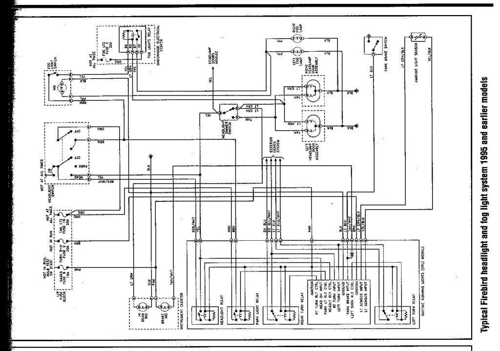 1968 Pontiac Gto Wiring Diagram Instrument