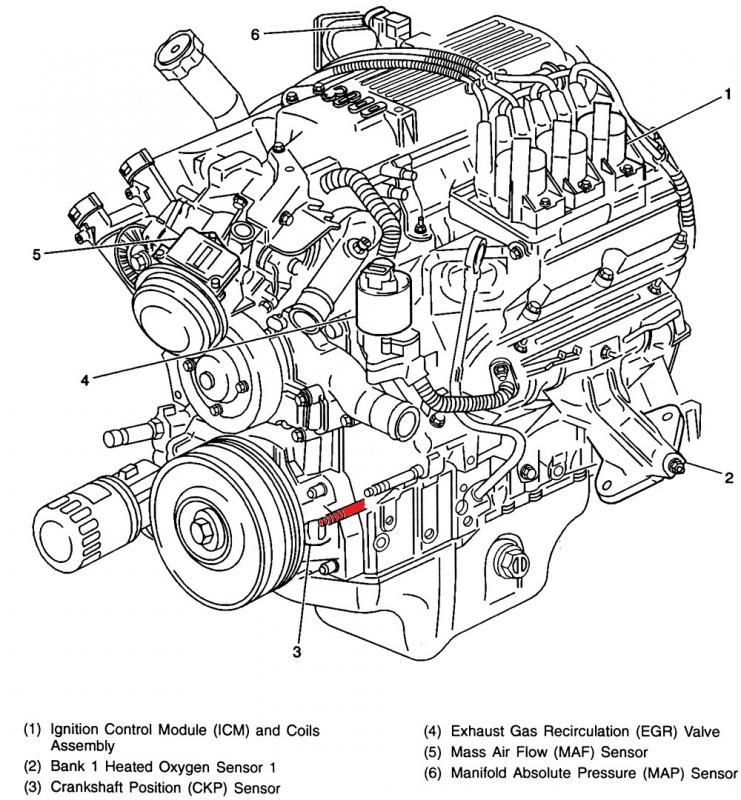 3800 Series 2 Engine Diagram